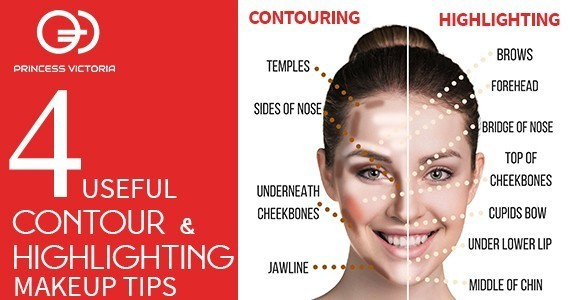4 Useful Contour and Highlighting Tips